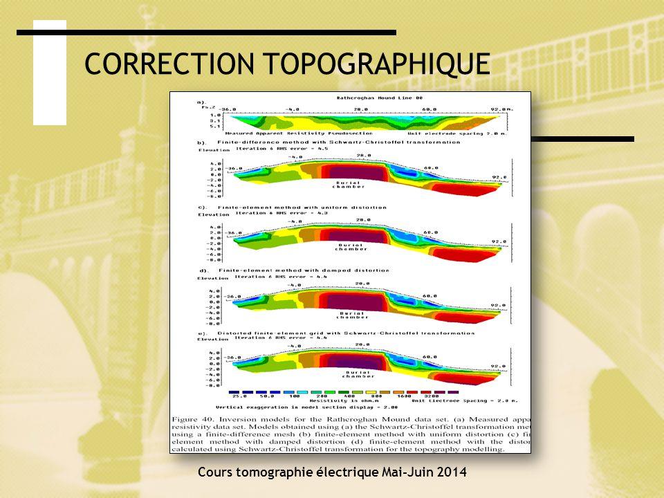 Monitoring dinfiltration Cours tomographie électrique Mai-Juin 2014