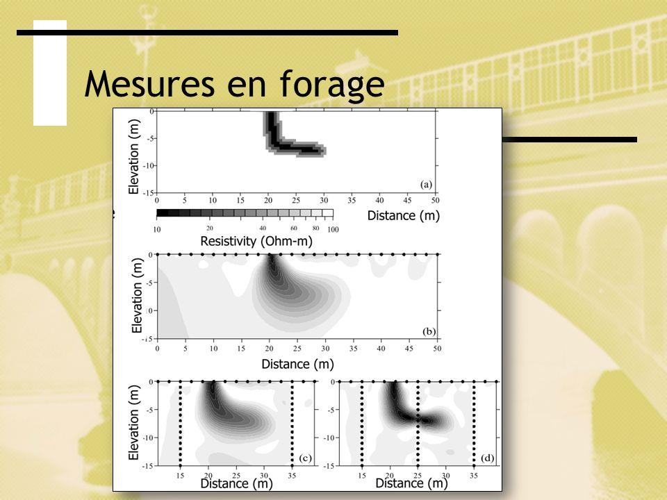 Mesures de lerreur sur la mesure: la réciprocité Cours tomographie électrique Mai-Juin 2014