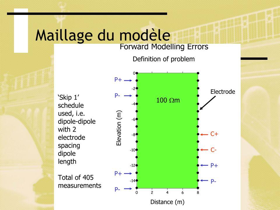 Maillage du modèle Cours tomographie électrique Mai-Juin 2014