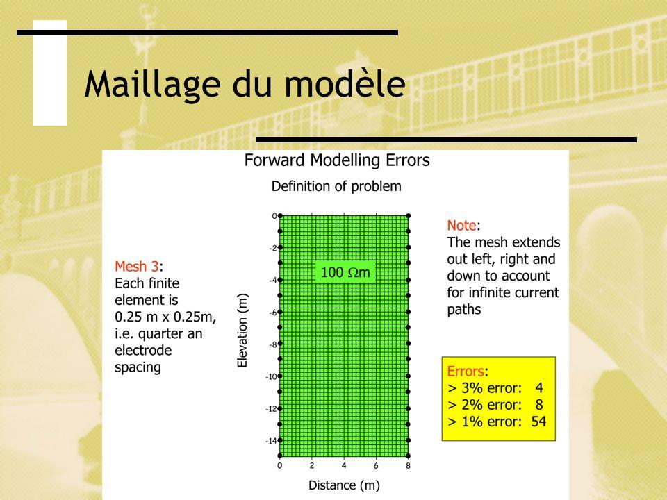 Maillage du modèle pour linversion Cours tomographie électrique Mai-Juin 2014