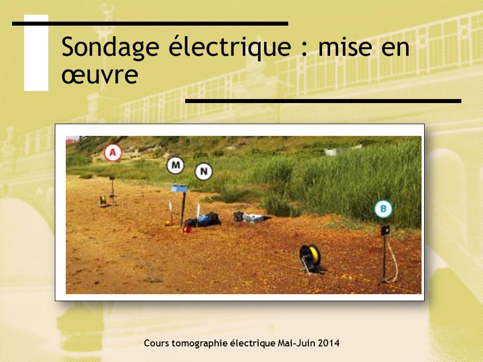 Sondage électrique : qlqs définitions Cours tomographie électrique Mai-Juin 2014