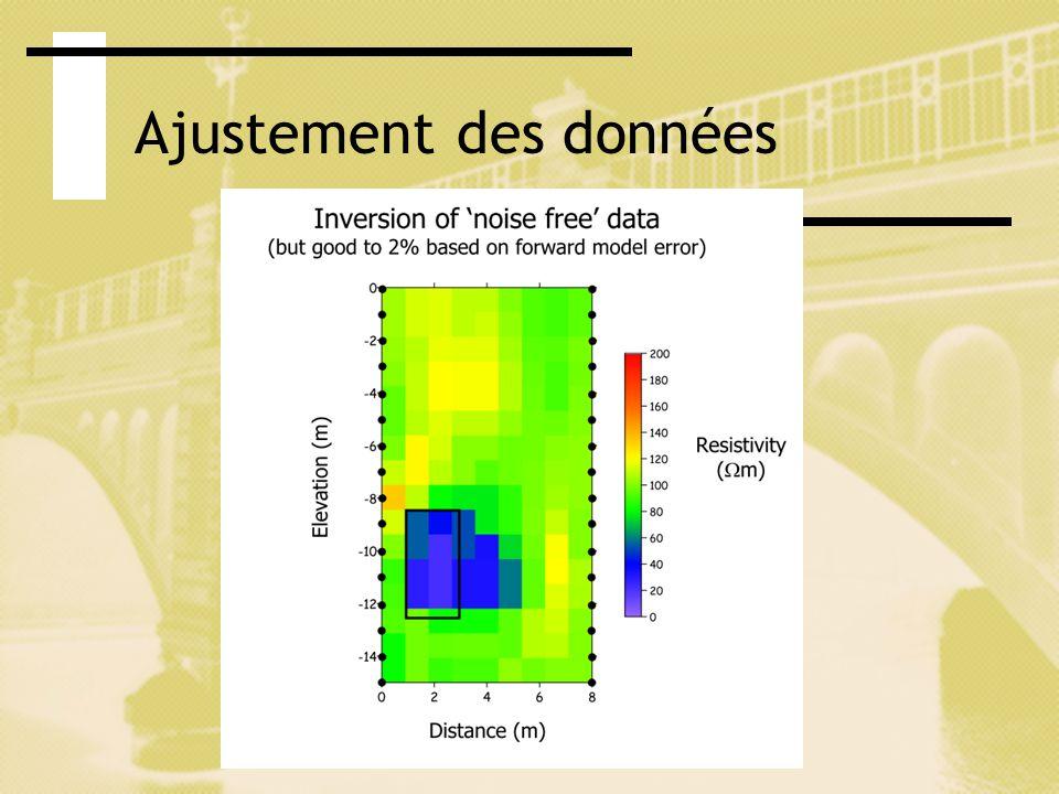 Ajustement des données Cours tomographie électrique Mai-Juin 2014
