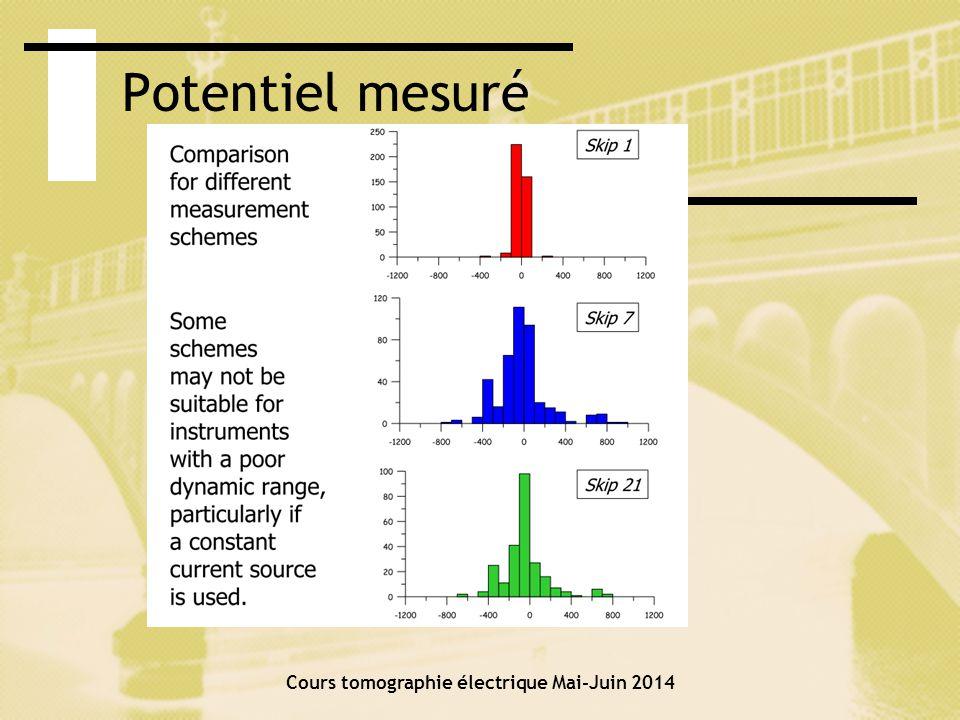 Cours tomographie électrique Mai-Juin 2014 Potentiel mesuré