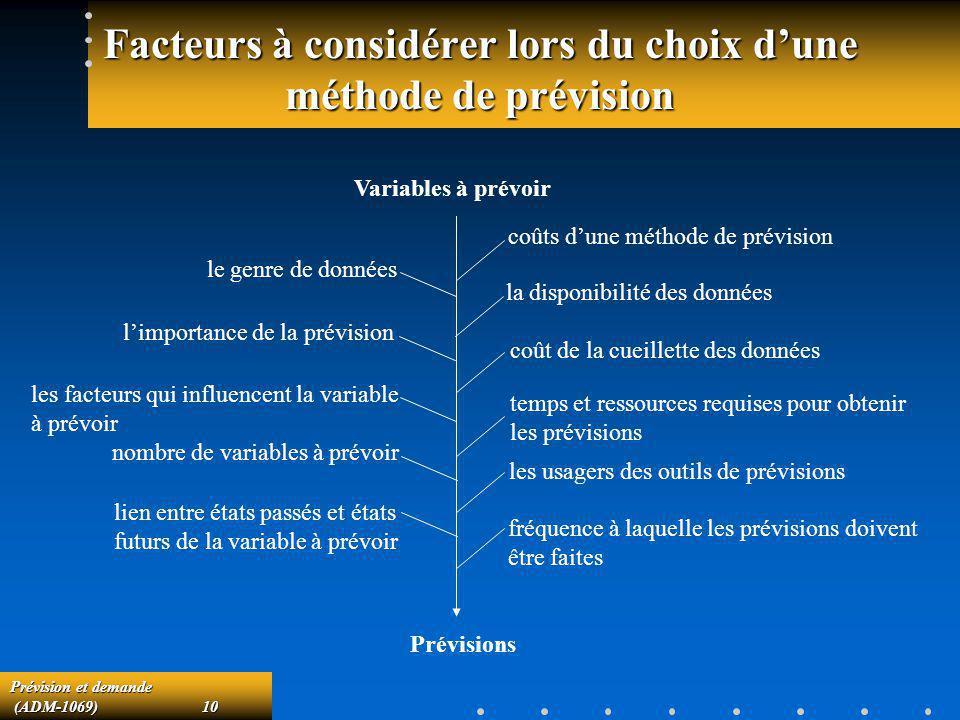 Prévision et demande (ADM-1069)10 (ADM-1069)10 Facteurs à considérer lors du choix dune méthode de prévision Variables à prévoir Prévisions coûts dune
