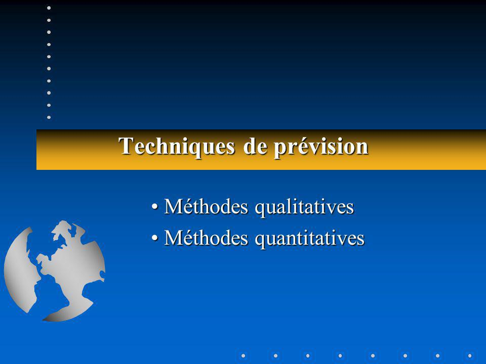 Techniques de prévision Méthodes qualitatives Méthodes qualitatives Méthodes quantitatives Méthodes quantitatives