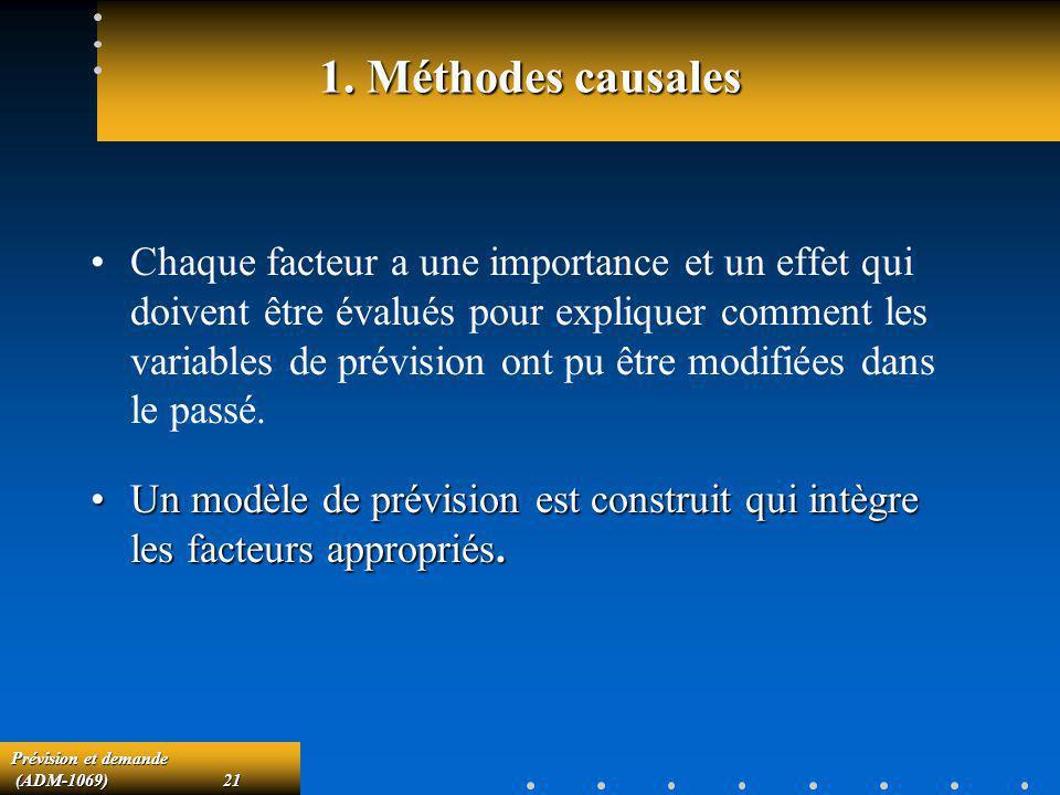 Prévision et demande (ADM-1069)21 (ADM-1069)21 1. Méthodes causales Chaque facteur a une importance et un effet qui doivent être évalués pour explique