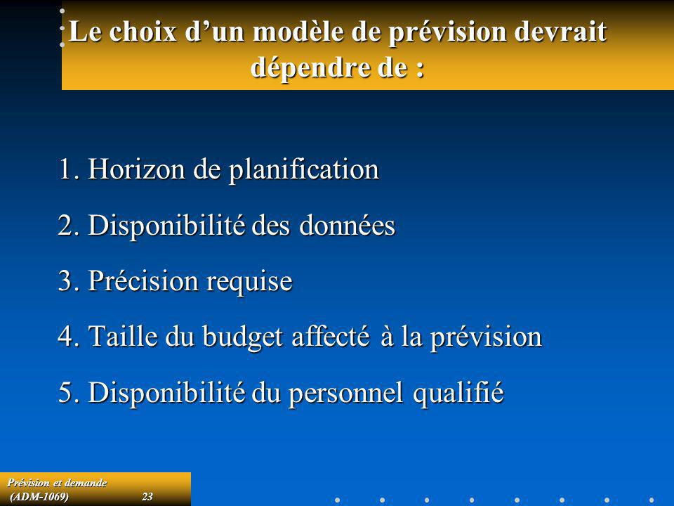 Prévision et demande (ADM-1069)23 (ADM-1069)23 Le choix dun modèle de prévision devrait dépendre de : 1. Horizon de planification 2. Disponibilité des