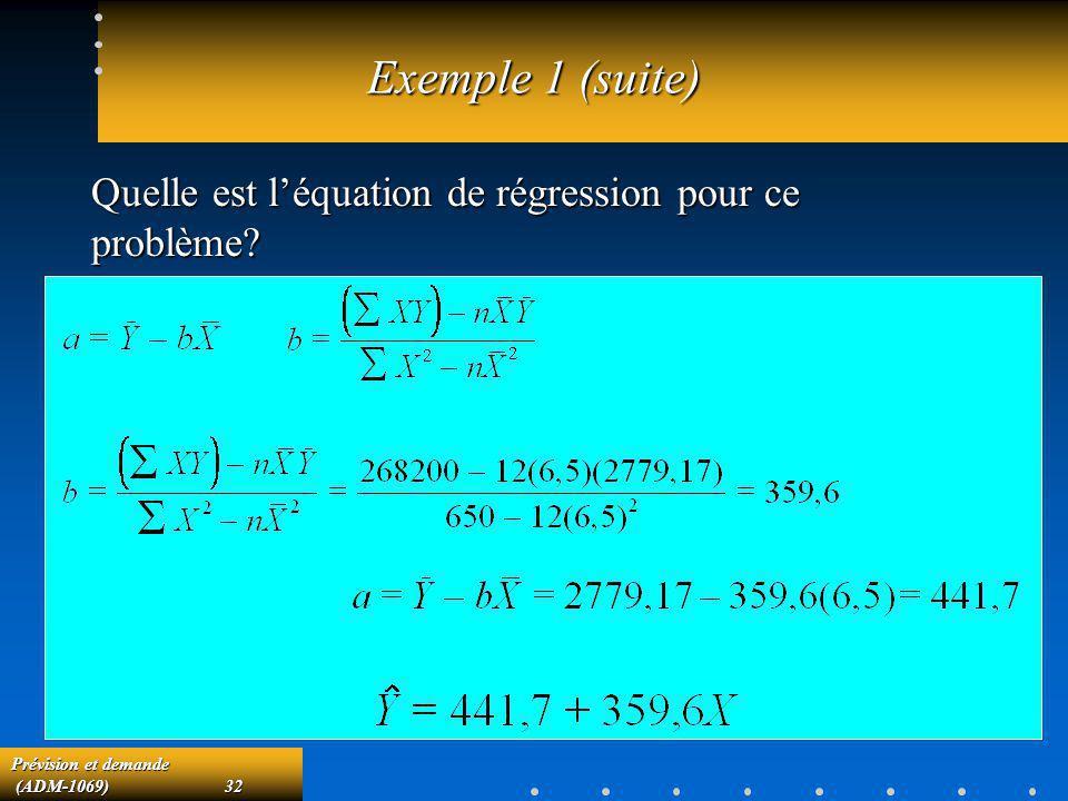 Prévision et demande (ADM-1069)32 (ADM-1069)32 Exemple 1 (suite) Quelle est léquation de régression pour ce problème?