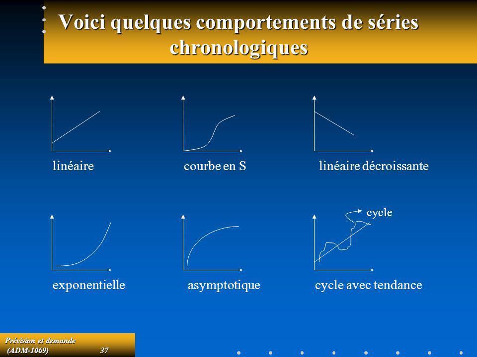 Prévision et demande (ADM-1069)37 (ADM-1069)37 Voici quelques comportements de séries chronologiques linéairecourbe en Slinéaire décroissante exponent