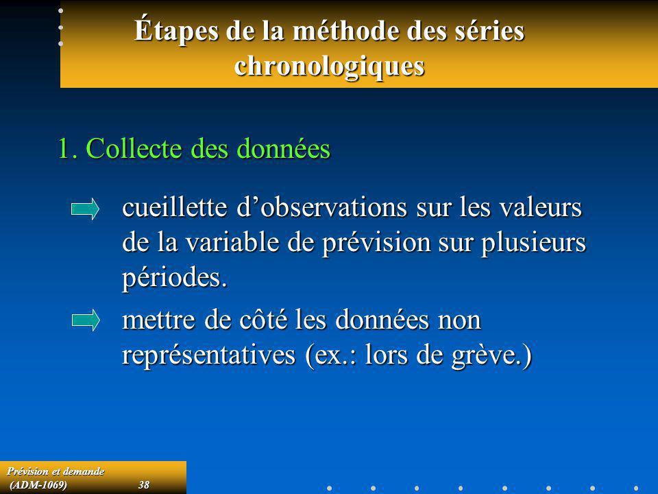 Prévision et demande (ADM-1069)38 (ADM-1069)38 Étapes de la méthode des séries chronologiques 1. Collecte des données cueillette dobservations sur les