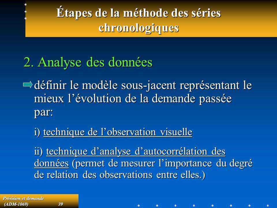 Prévision et demande (ADM-1069)39 (ADM-1069)39 Étapes de la méthode des séries chronologiques 2. Analyse des données définir le modèle sous-jacent rep