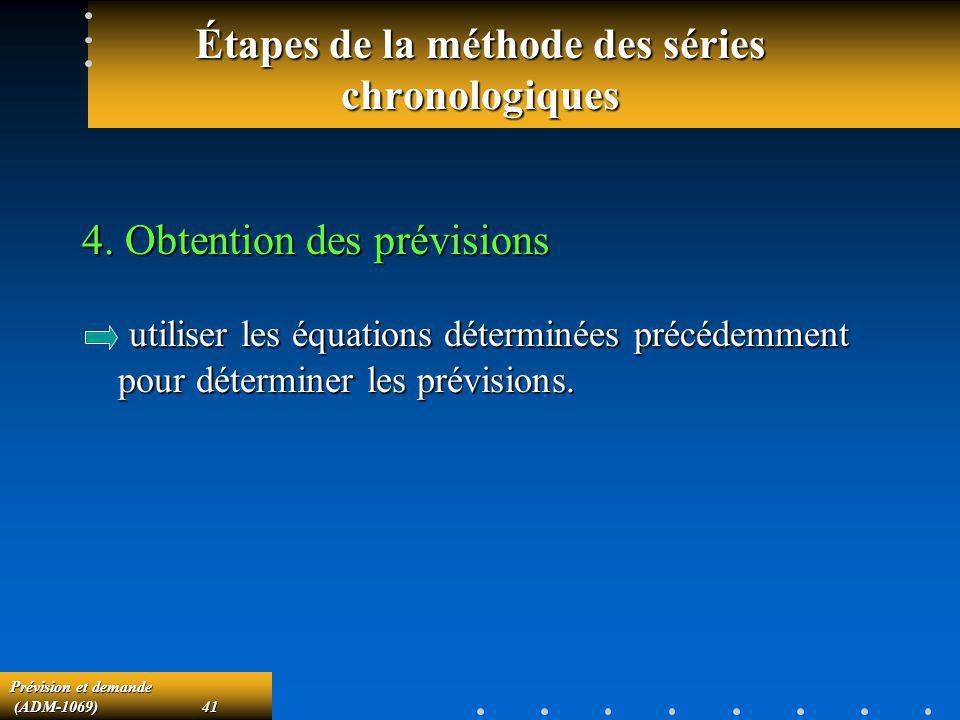 Prévision et demande (ADM-1069)41 (ADM-1069)41 Étapes de la méthode des séries chronologiques 4. Obtention des prévisions utiliser les équations déter