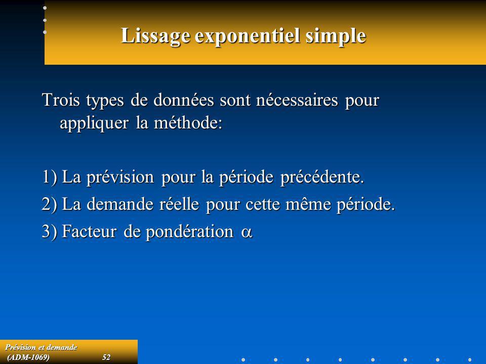 Prévision et demande (ADM-1069)52 (ADM-1069)52 Lissage exponentiel simple Trois types de données sont nécessaires pour appliquer la méthode: 1) La pré