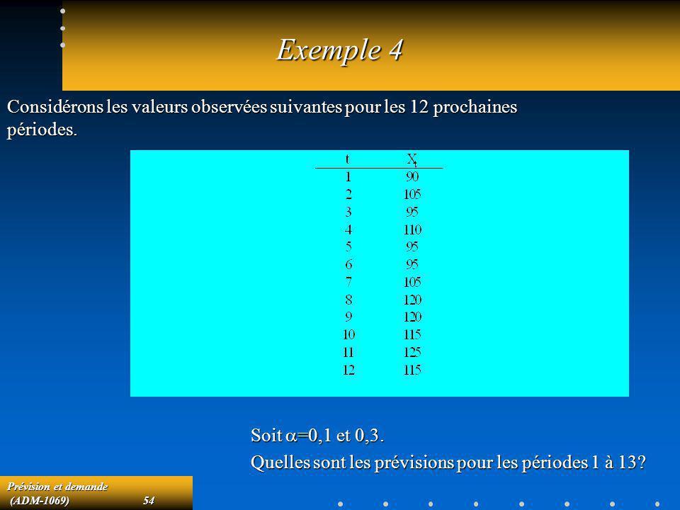 Prévision et demande (ADM-1069)54 (ADM-1069)54 Exemple 4 Considérons les valeurs observées suivantes pour les 12 prochaines périodes. Soit =0,1 et 0,3
