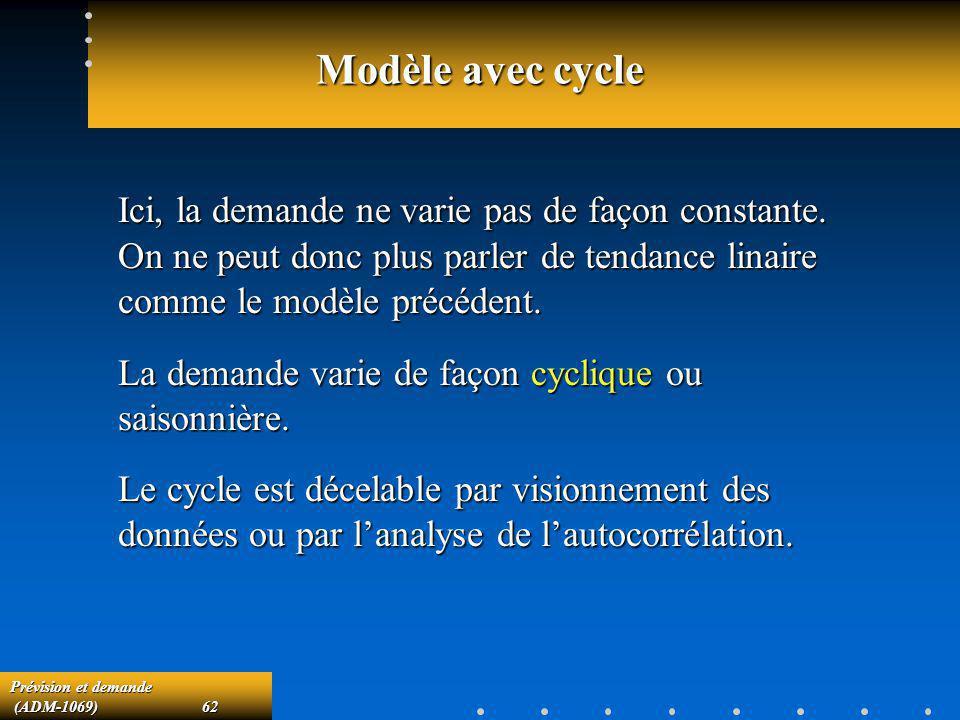 Prévision et demande (ADM-1069)62 (ADM-1069)62 Modèle avec cycle Ici, la demande ne varie pas de façon constante. On ne peut donc plus parler de tenda