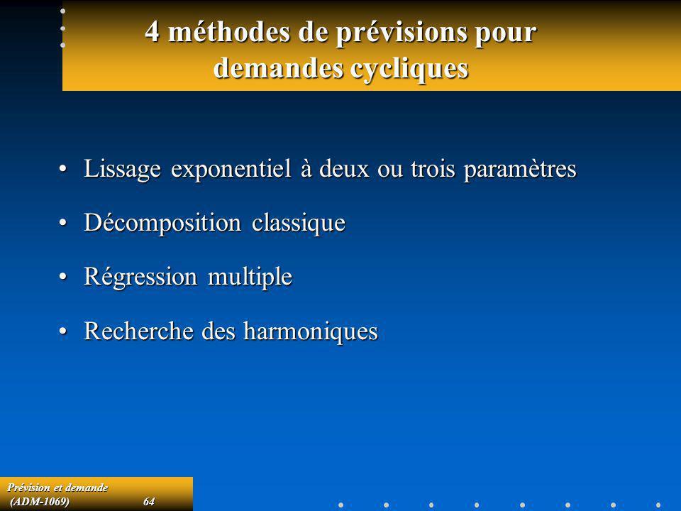 Prévision et demande (ADM-1069)64 (ADM-1069)64 4 méthodes de prévisions pour demandes cycliques Lissage exponentiel à deux ou trois paramètresLissage