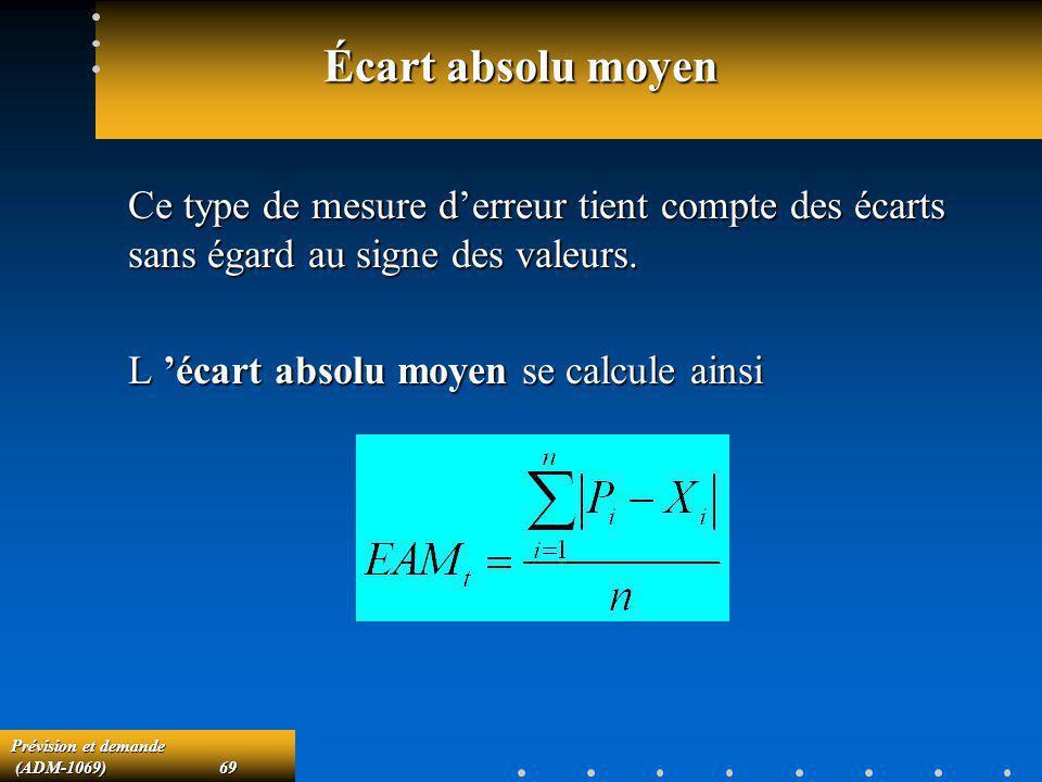 Prévision et demande (ADM-1069)69 (ADM-1069)69 Écart absolu moyen Ce type de mesure derreur tient compte des écarts sans égard au signe des valeurs. L