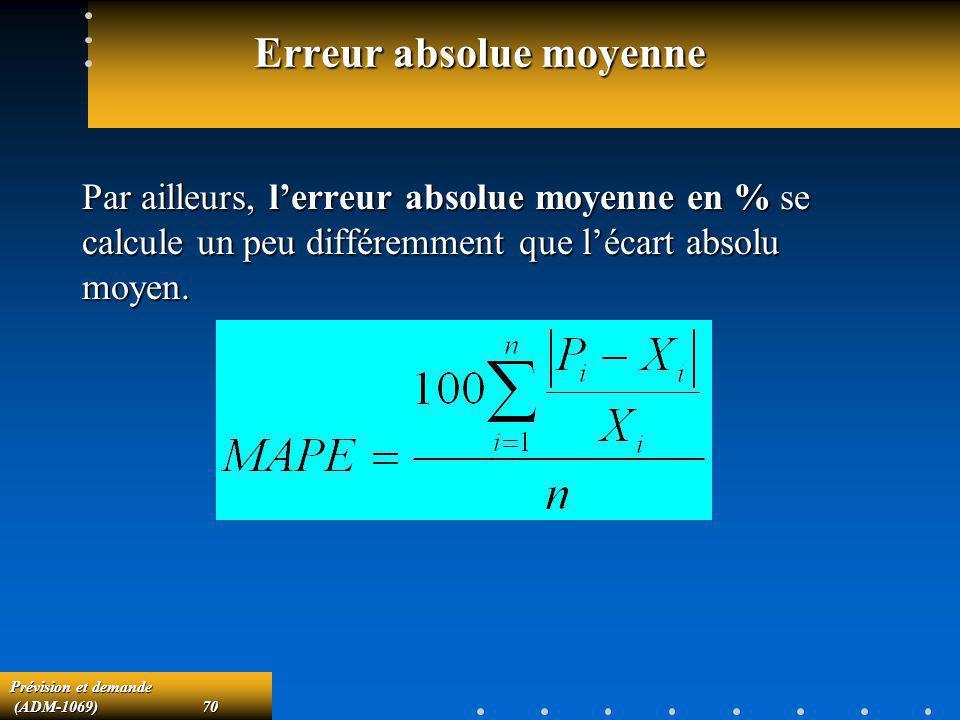 Prévision et demande (ADM-1069)70 (ADM-1069)70 Erreur absolue moyenne Par ailleurs, lerreur absolue moyenne en % se calcule un peu différemment que lé