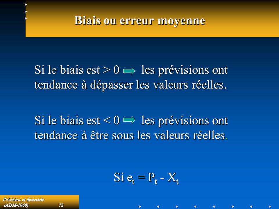 Prévision et demande (ADM-1069)72 (ADM-1069)72 Biais ou erreur moyenne Si le biais est > 0 les prévisions ont tendance à dépasser les valeurs réelles.