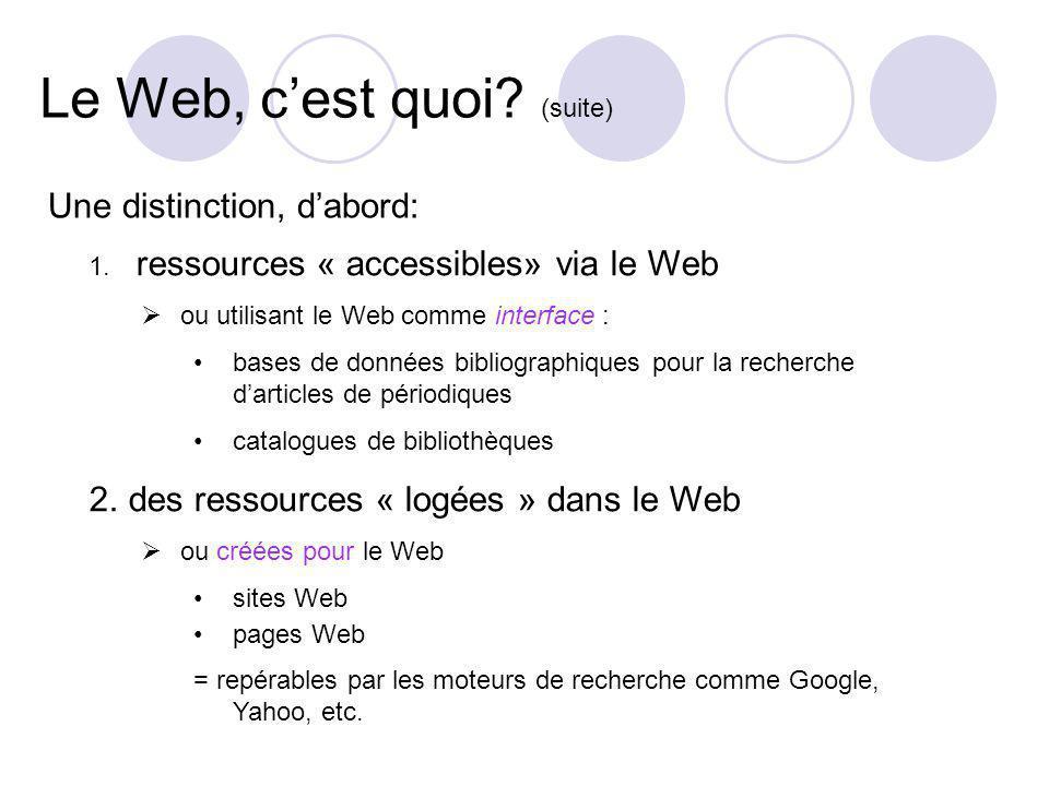 Le Web, cest quoi? (suite) 1. ressources « accessibles» via le Web ou utilisant le Web comme interface : bases de données bibliographiques pour la rec