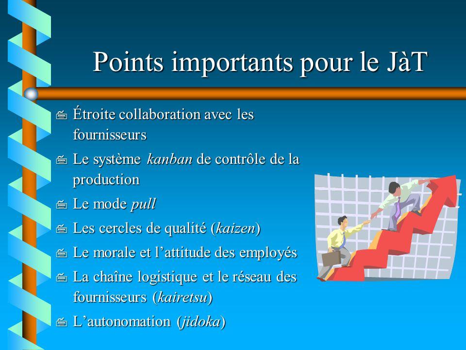 Points importants pour le JàT 7 Étroite collaboration avec les fournisseurs 7 Le système kanban de contrôle de la production 7 Le mode pull 7 Les cerc