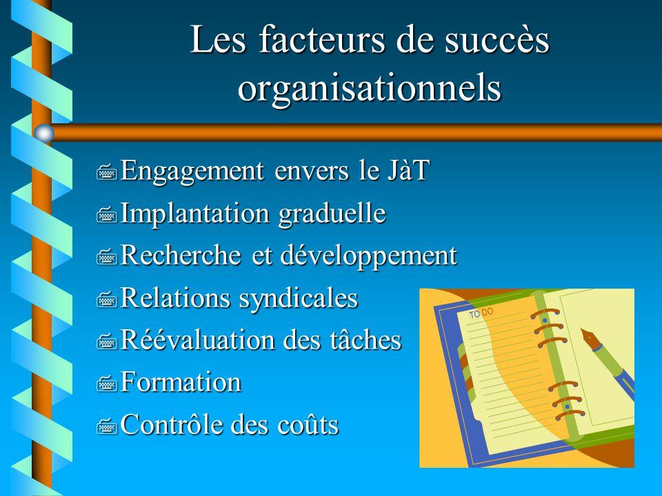Les facteurs de succès organisationnels 7 Engagement envers le JàT 7 Implantation graduelle 7 Recherche et développement 7 Relations syndicales 7 Réév