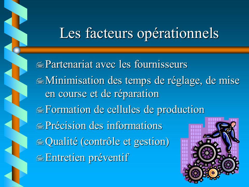 Les facteurs opérationnels 7 Partenariat avec les fournisseurs 7 Minimisation des temps de réglage, de mise en course et de réparation 7 Formation de