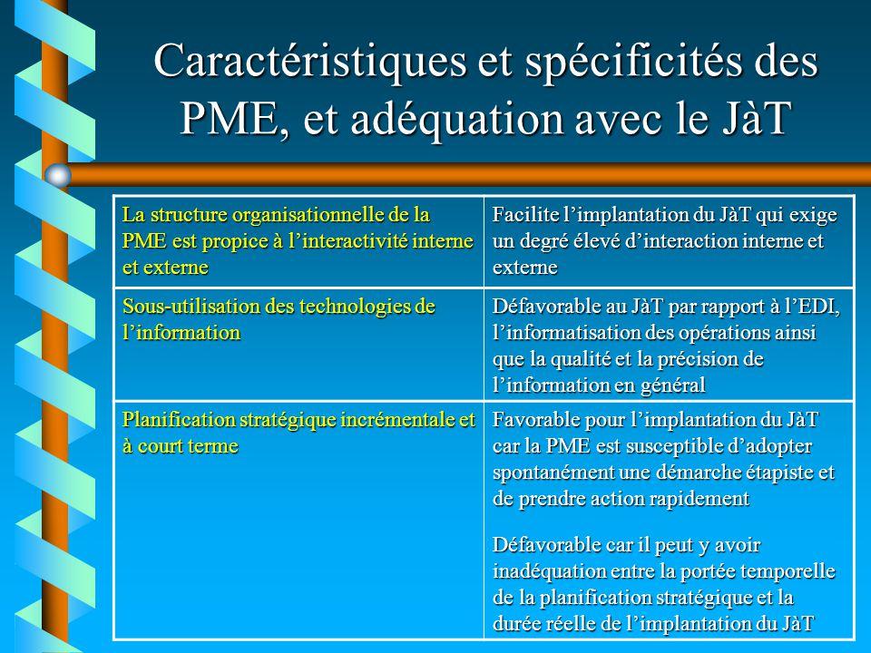 Caractéristiques et spécificités des PME, et adéquation avec le JàT La structure organisationnelle de la PME est propice à linteractivité interne et e