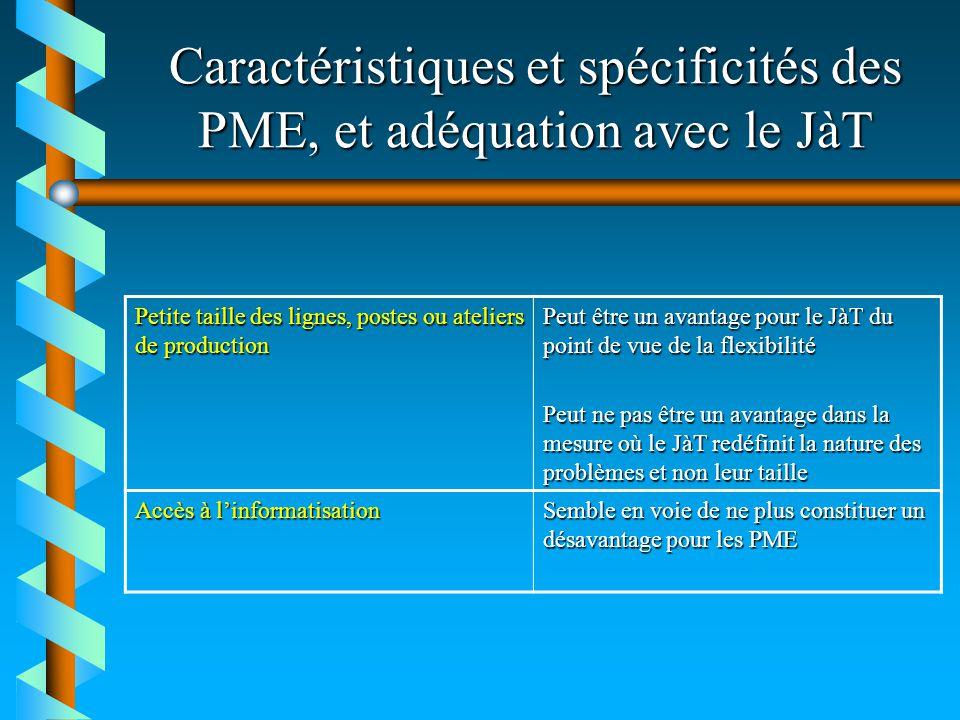 Caractéristiques et spécificités des PME, et adéquation avec le JàT Petite taille des lignes, postes ou ateliers de production Peut être un avantage p
