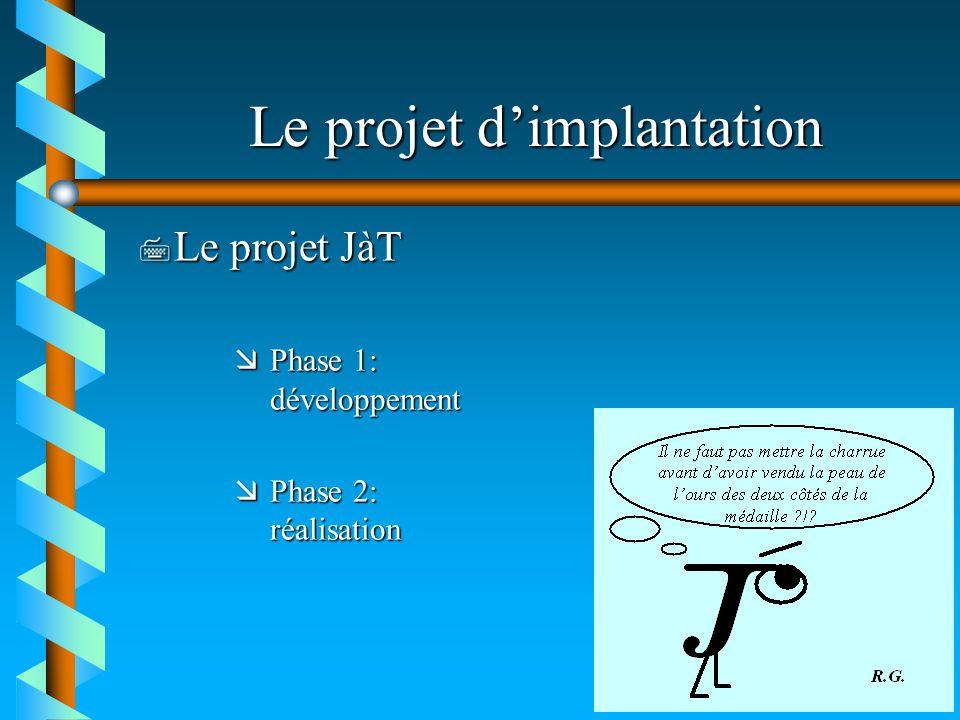 Le projet dimplantation 7 Le projet JàT æPhase 1: développement æPhase 2: réalisation