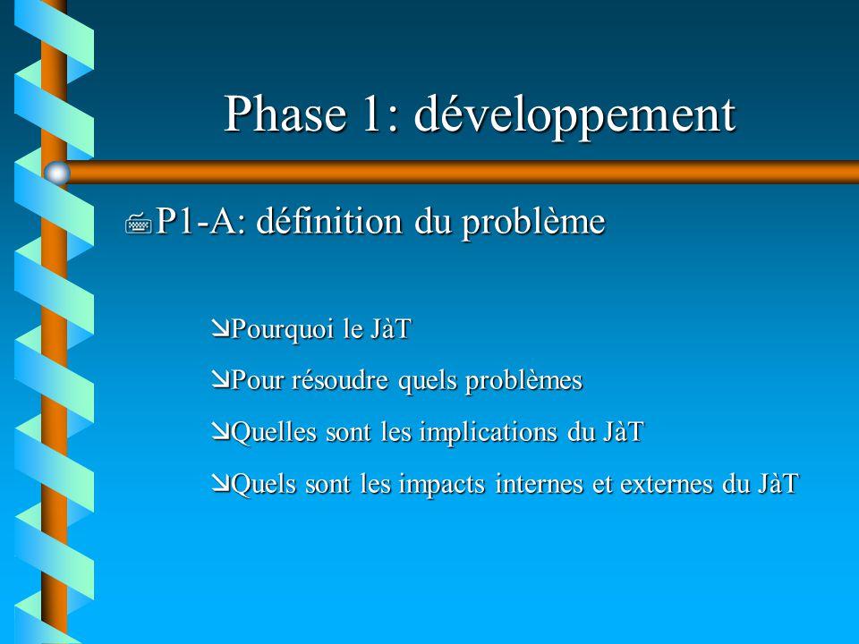 Phase 1: développement 7 P1-A: définition du problème æPourquoi le JàT æPour résoudre quels problèmes æQuelles sont les implications du JàT æQuels son