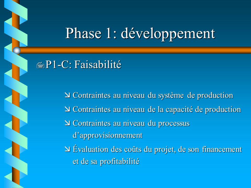 Phase 1: développement 7 P1-C: Faisabilité æContraintes au niveau du système de production æContraintes au niveau de la capacité de production æContra
