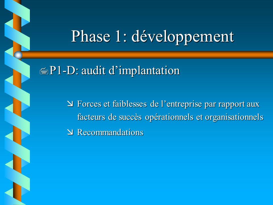 Phase 1: développement 7 P1-D: audit dimplantation æForces et faiblesses de lentreprise par rapport aux facteurs de succès opérationnels et organisati