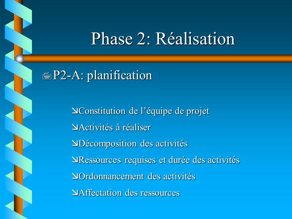 Phase 2: Réalisation 7 P2-A: planification æConstitution de léquipe de projet æActivités à réaliser æDécomposition des activités æRessources requises