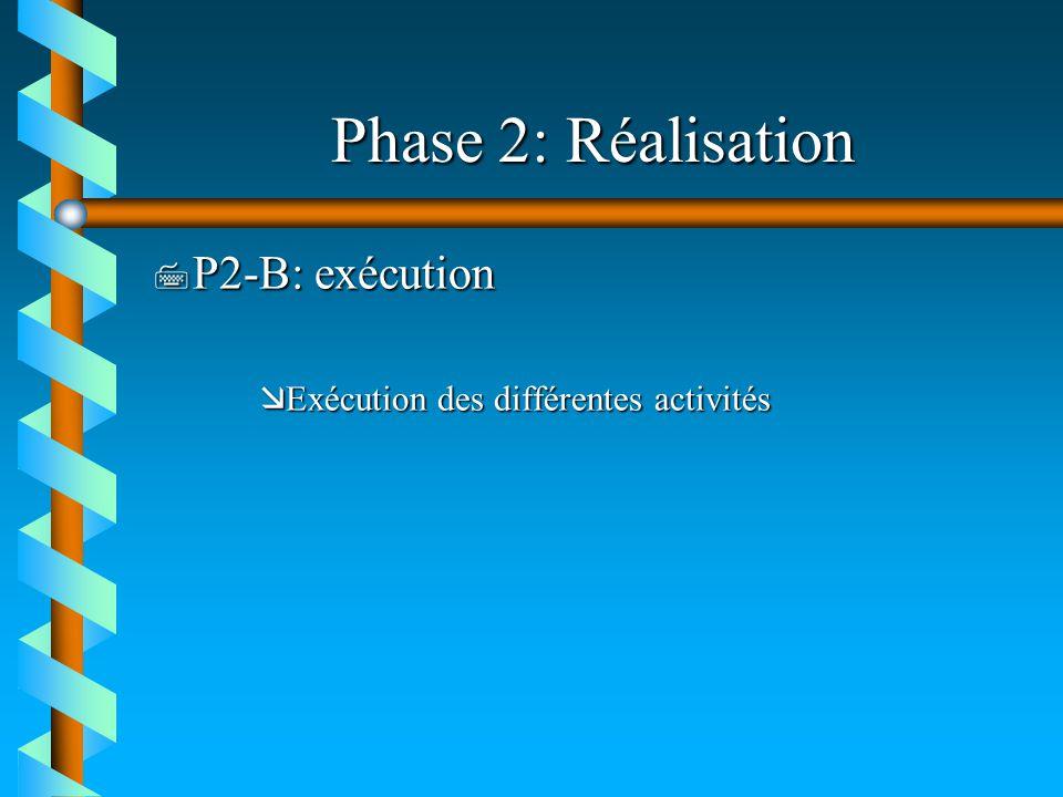 Phase 2: Réalisation 7 P2-B: exécution æExécution des différentes activités