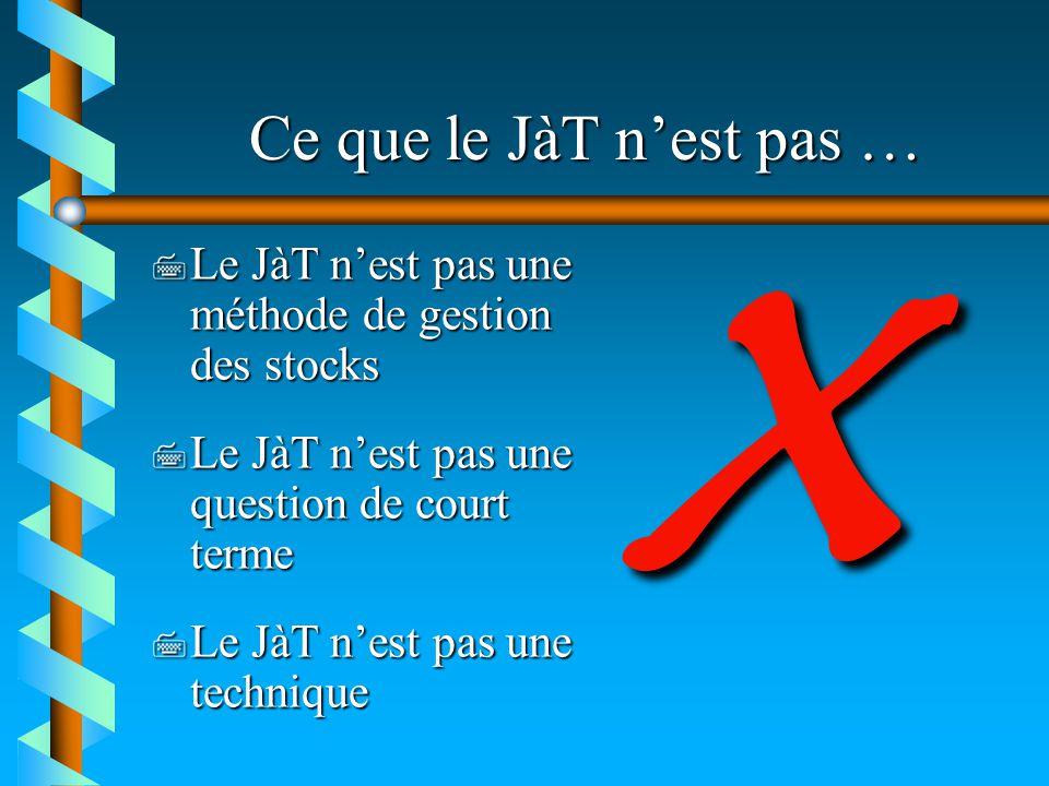 Ce que le JàT nest pas … 7 Le JàT nest pas une méthode de gestion des stocks 7 Le JàT nest pas une question de court terme 7 Le JàT nest pas une techn