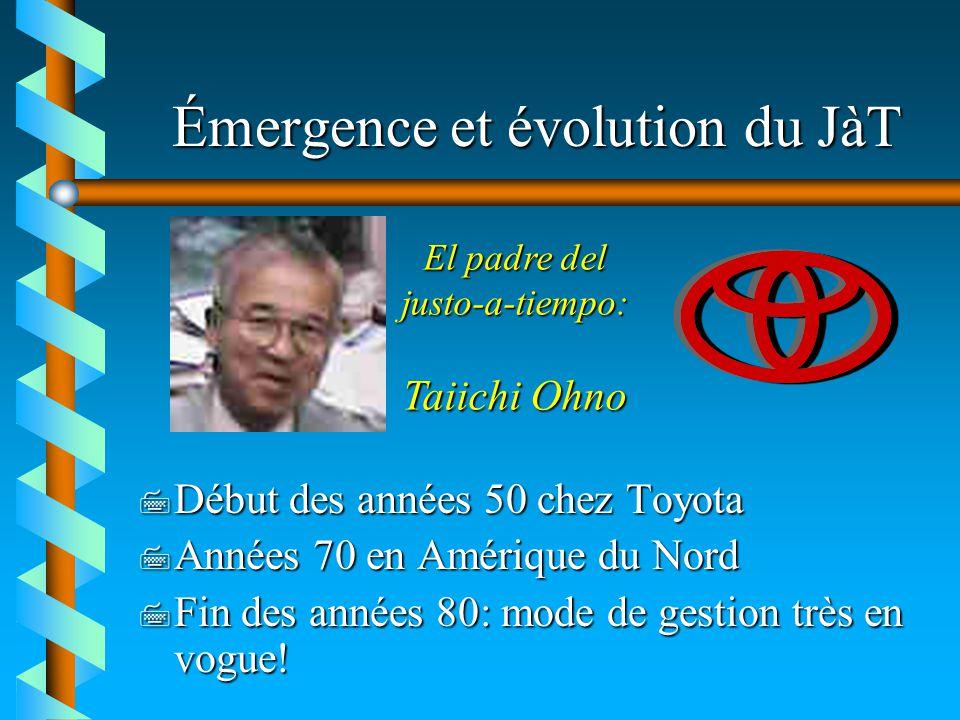Émergence et évolution du JàT 7 Début des années 50 chez Toyota 7 Années 70 en Amérique du Nord 7 Fin des années 80: mode de gestion très en vogue! El