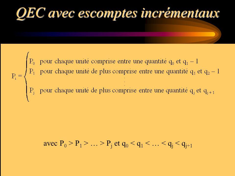 QEC avec escomptes incrémentaux avec P 0 > P 1 > … > P j et q 0 < q 1 < … < q j < q j+1