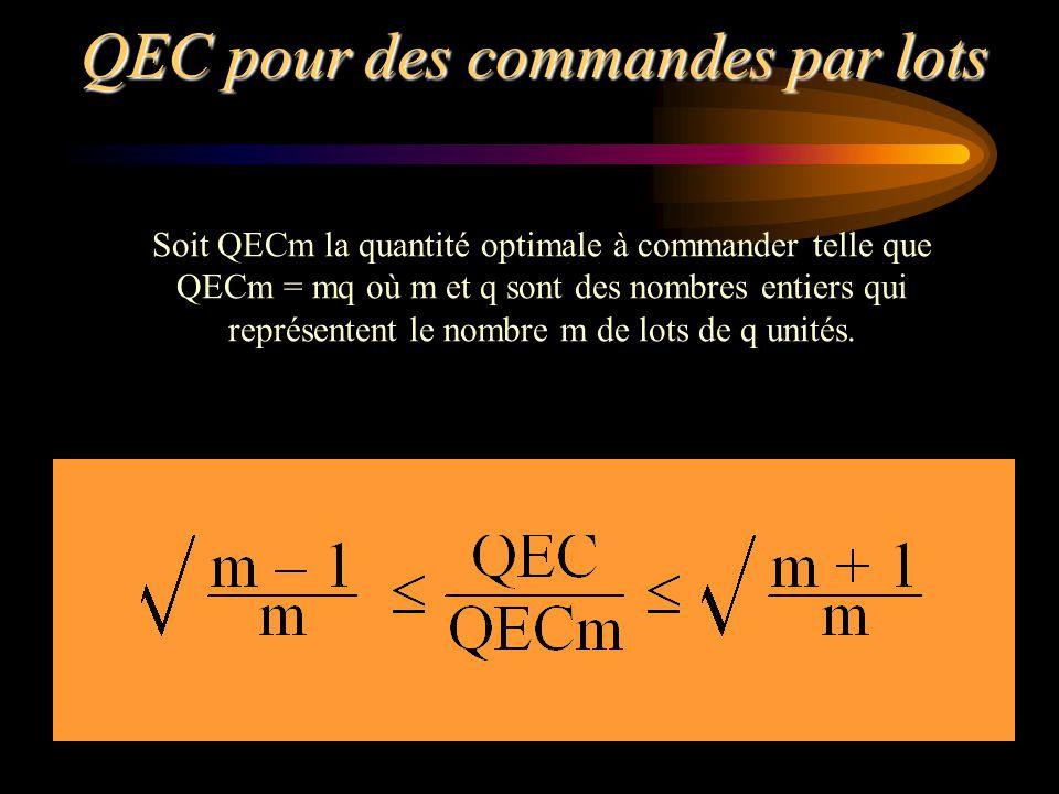 QEC pour des commandes par lots Soit QECm la quantité optimale à commander telle que QECm = mq où m et q sont des nombres entiers qui représentent le