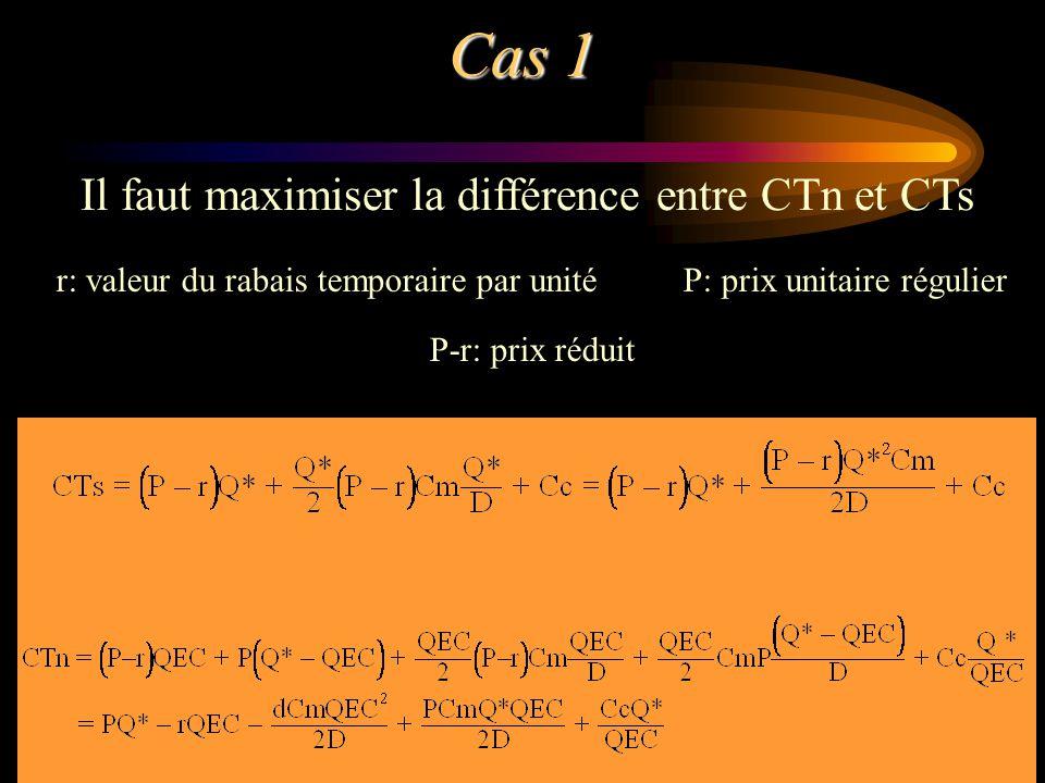 Cas 1 Il faut maximiser la différence entre CTn et CTs r: valeur du rabais temporaire par unitéP: prix unitaire régulier P-r: prix réduit