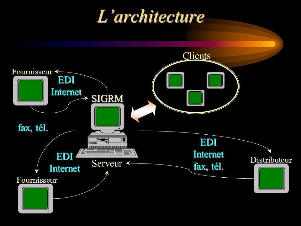 LarchitectureSIGRM Serveur Clients Fournisseur DistributeurEDIInternet fax, tél. EDIInternet EDIInternet
