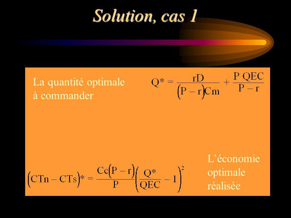Solution, cas 1 La quantité optimale à commander Léconomie optimale réalisée