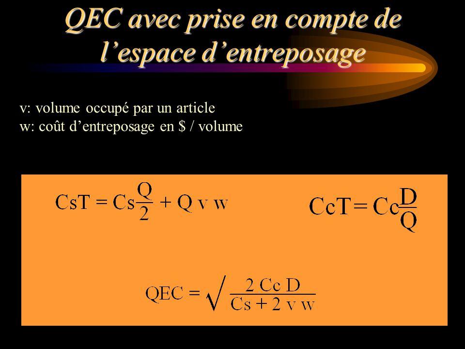 QEC avec prise en compte de lespace dentreposage v: volume occupé par un article w: coût dentreposage en $ / volume