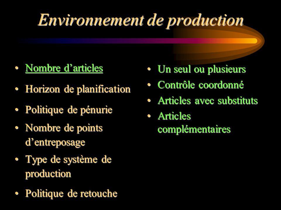 Environnement de production Nombre darticlesNombre darticles Horizon de planificationHorizon de planification Politique de pénuriePolitique de pénurie