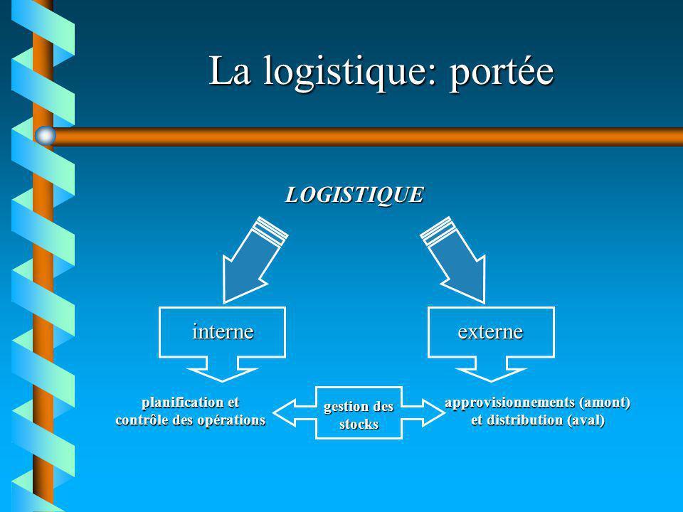 La logistique: portée LOGISTIQUE interneexterne planification et contrôle des opérations approvisionnements (amont) et distribution (aval) gestion des