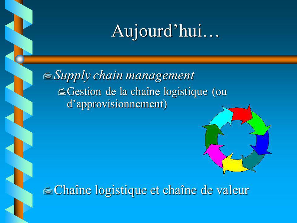 Aujourdhui… 7 Supply chain management 7 Gestion de la chaîne logistique (ou dapprovisionnement) 7 Chaîne logistique et chaîne de valeur