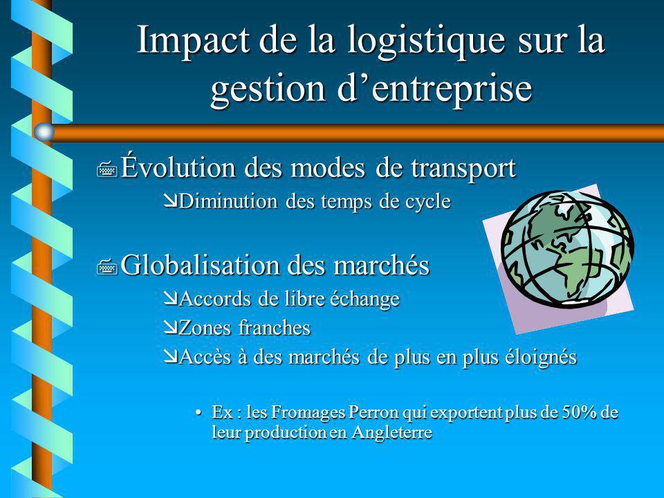 Impact de la logistique sur la gestion dentreprise 7 Évolution des modes de transport æDiminution des temps de cycle 7 Globalisation des marchés æAcco