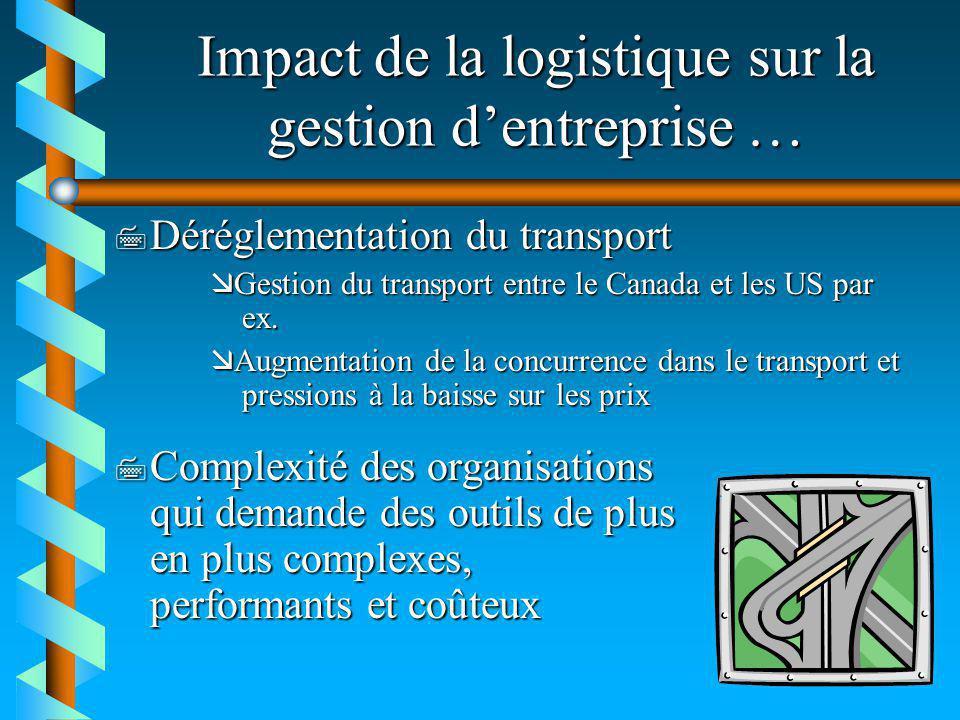 Impact de la logistique sur la gestion dentreprise … 7 Déréglementation du transport æGestion du transport entre le Canada et les US par ex. æAugmenta