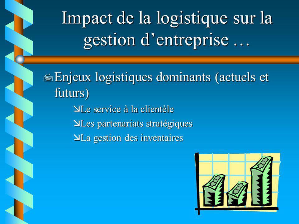 Impact de la logistique sur la gestion dentreprise … 7 Enjeux logistiques dominants (actuels et futurs) æLe service à la clientèle æLes partenariats s