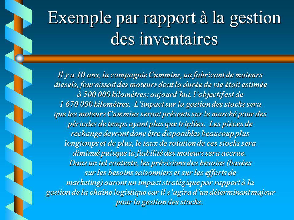Exemple par rapport à la gestion des inventaires Il y a 10 ans, la compagnie Cummins, un fabricant de moteurs diesels, fournissait des moteurs dont la